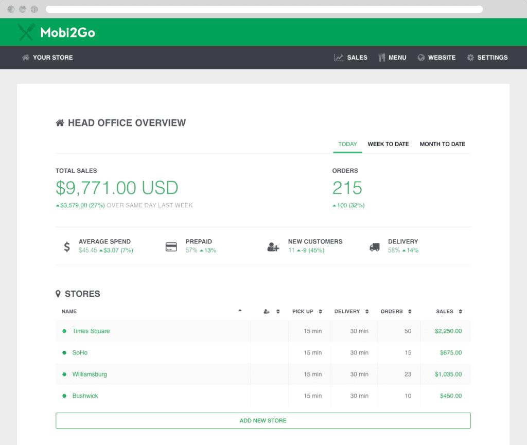 Mobi2go interface